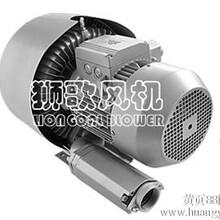 双段狮歌高压鼓风机机械设备用高压风机图片