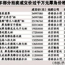 犀角与牛角的区别怎样?拍卖业风向标香港苏富比告知您