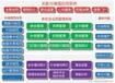 软件产品网免费提供新农合市级管理平台介绍
