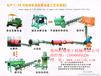 浙江鸡粪加工生物有机肥设备厂家如何选择?