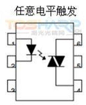 开关光耦双向可控硅输出光耦moc3021moc3023moc3052