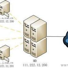 防垃圾邮件,SymantecSMG报价,哪里有防垃圾邮件设备,SYMCSBG报价图片