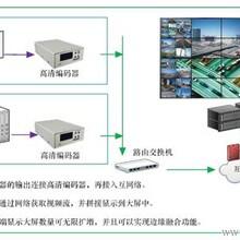 4G高清视联网系统图片