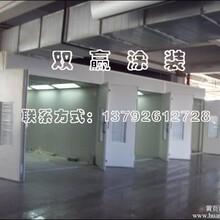 潍坊市实用的涂装除尘设备涂装除尘设备价格