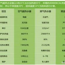 太阳能热水工程合同苏州如何节能上海帝康医院空气能热水工程.