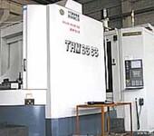 盐田进口旧机电产品怎么办理报关手续需要些什么条件