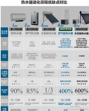 厂房太阳能热水工程永康如何节能上海帝康医院太阳能热水工程.