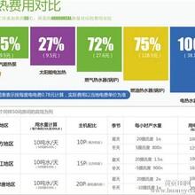 医院太阳能热水工程衡水一年节能多少钱上海帝康10吨热水工程.