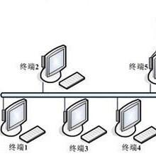 企业信息安全之数据防泄漏管理USB管理权限云终端机L300
