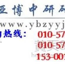 最新版-2015-2020年中国政府融资平台行业前景分析及投资战略研究报告