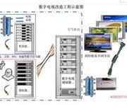 东莞有线电视前端系统安装图片