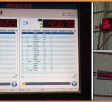 原料喂料监控系统,无线监控系统,原料生产监控图片