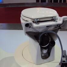 厂家直销昱环污水提升泵装置